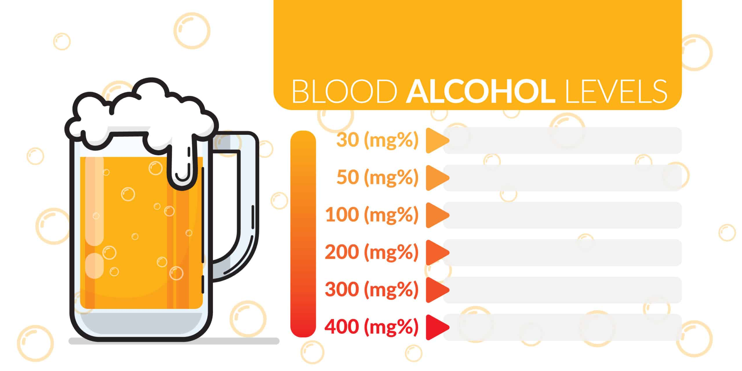 Blood alcohol