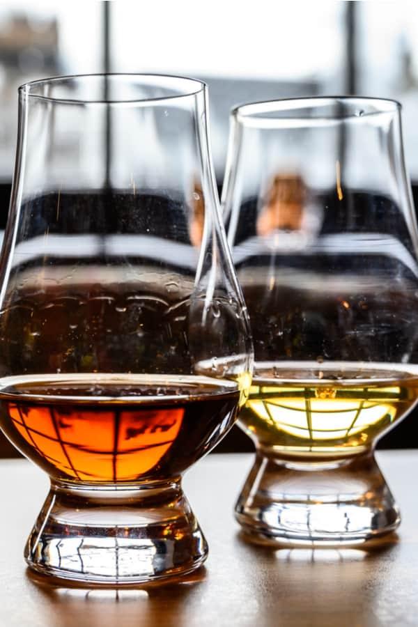 Malt Liquor Vs Beer - Alcohol by volume content