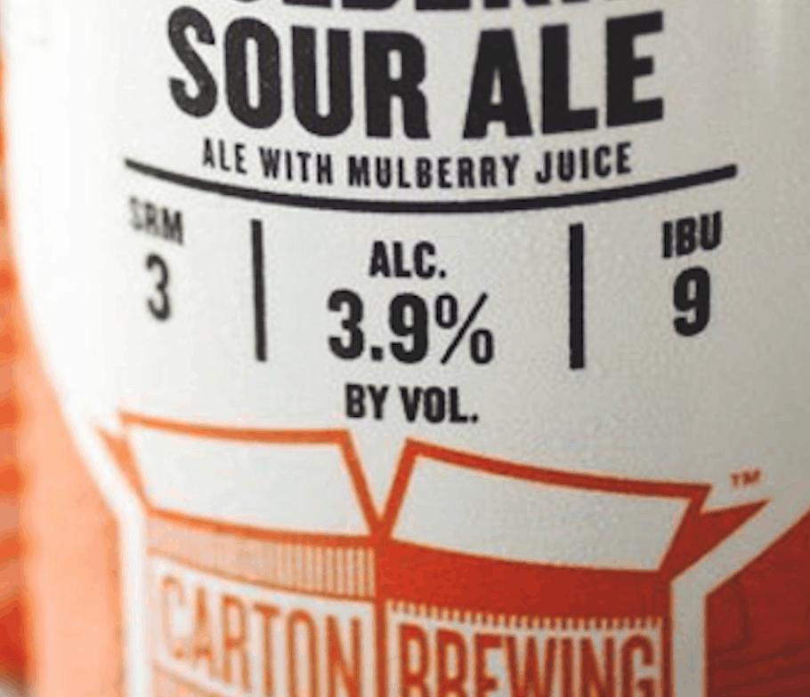 Beer ABV Value